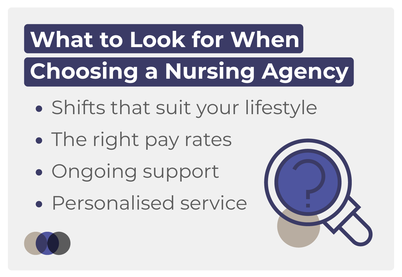 What to look for when choosing a nursing agency